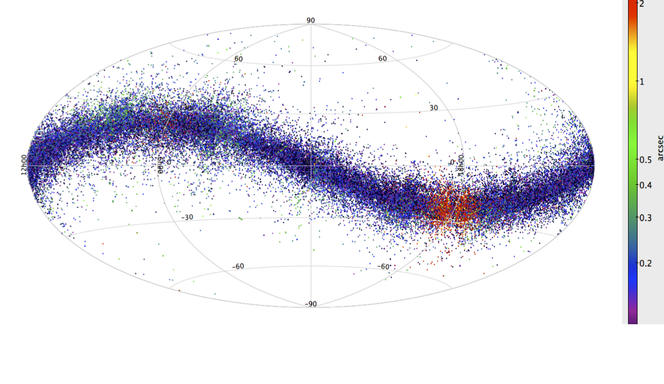 Gaia, The Great Galactic Map Will Improve Our Knowledge Of The Milky Way Gaia_s_asteroid_detections_72dpi